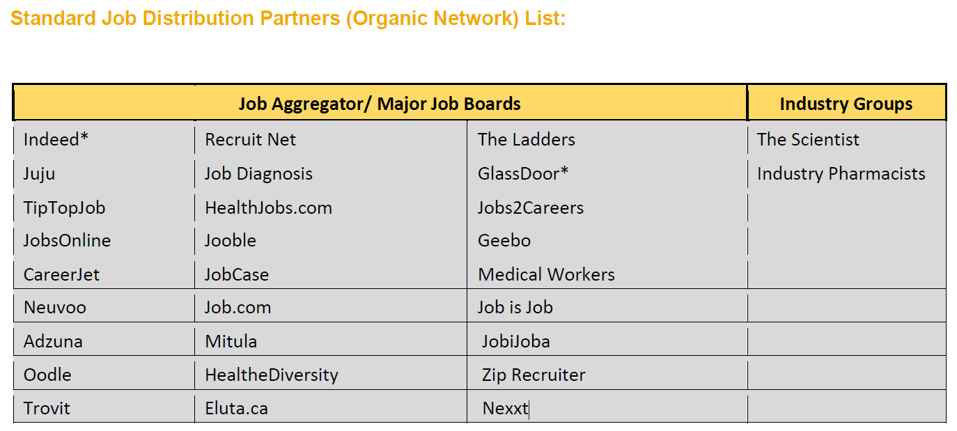 standard_job_distribution_partners.png
