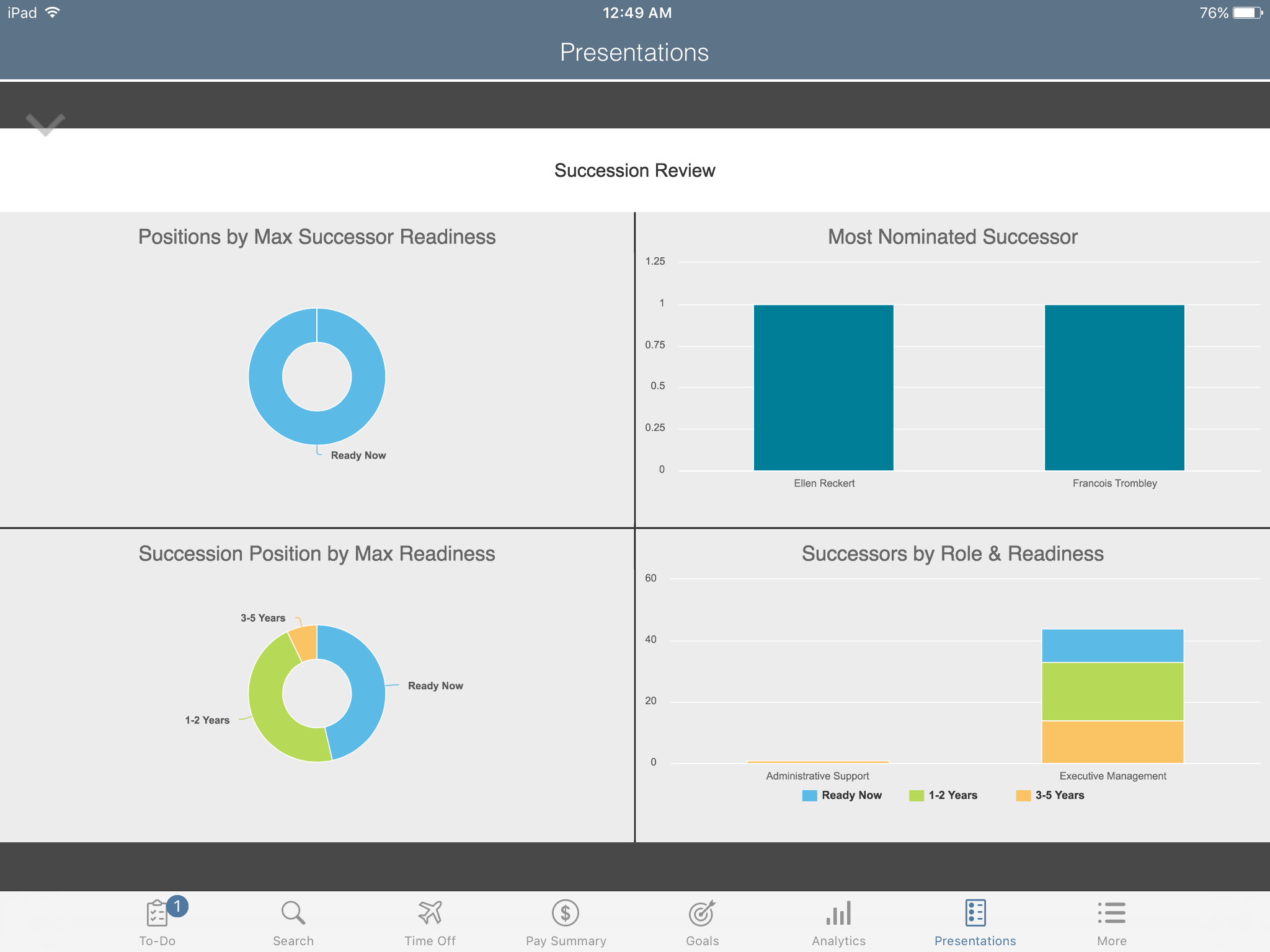 Presentations - Succession Dashboard.png