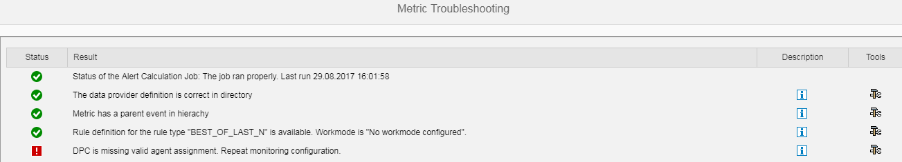 Metric_Troubleshooting_V1.png